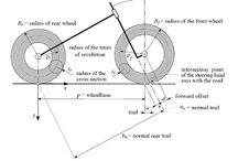 geometría motos