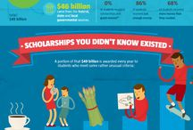 College Admissions Infographics
