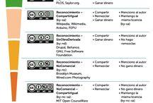 Digital Storytelling Mooc & visual thinking