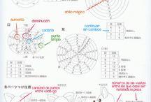 Aprendo amigurumi / Autodidacta del craft aquí compartiremos SOLO TUTORIALES para aprender cualquier aspecto de esta técnica. Recuerda indicar en la descripción de tu PIN qué aprenderemos en ese enlace, por favor. :)
