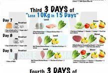 Wochen Diät