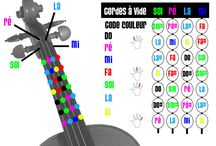 Cello cellistes et autres