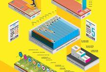 Olimpic infographics