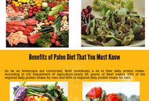 Suggestion of Best Sources of Protein and Fat