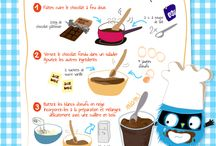 cuisine école