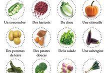 parle français
