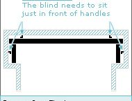 How to...... / Explains how to measure for all types of blinds