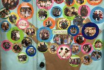 Proyectos de clase / Metodología propia de nuestro colegio