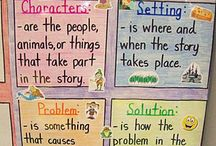 Story Elements / Ideas for teaching story elements in the elementary classroom / by Primary Junction