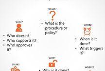 Employee Manual & Policies