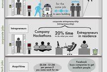 Entrepreneurial stuff / Anything interesting regarding startups and entrepreneurial stuff in general