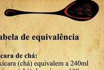 Medidas culinárias