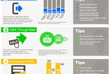 Digital Marketing & Social Media Infographics / Lo mejor del marketing digital y social media en infografías