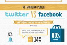 """Web y SMO / Todo lo que se hace """"interesantemente"""" en la web y las redes sociales"""