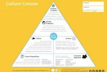 triangle info