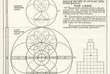 Science & Geometry