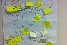 verzamel ideeen / Hoe kunnen we het beste  ons evenement promoten simple+nieuw+interessant  3 beste ideeen: -promotiefilmpje maken -verkleed als mediamiddel -zelf promoten met een gek pak