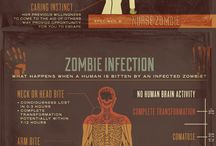 Conception de: INFOGRAFIQUE / by paperpixel