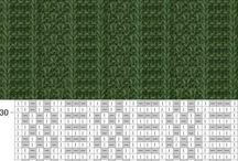 knitting in the round stitch patterns