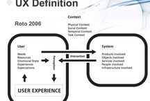 User Experience (UX) Articles