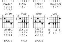 コード ギター