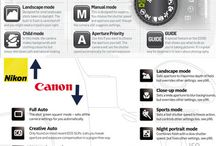 Cheat Sheets photography's