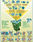 Food Waste / about 60 million metric tons of food is wasted a year in the United States, with an estimated value of $162 billion. About 32 million metric tons of it end up in municipal landfills, at a cost of about $1.5 billion a year to local governments.  The problem is not limited to the United States.