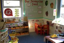 Newsagents / Corner Shop Topic  / Role Play – Teaching Ideas -Activities – Arts