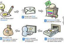 Immagini e grafiche ixts
