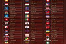 Svet - Vlajky