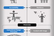 Interaction Design / Theories, techniques, tips, best practices, examples, etc on interaction design