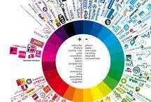 Design Logos