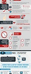 Social Media and Graphic Design Infographics
