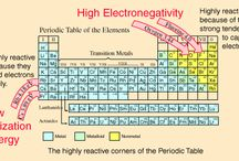 Electronegativity / Electronegativity is a measurement to see how much certain elements attracts pairs of electron. The electronegativity charts increase from left to right and bottom to top of the periodic table. Equivalently, Flourine (Group 7A) being the most eletronegative and Frankium (group 1A) being the least.