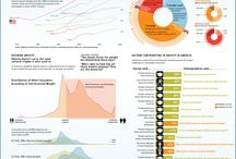 Educational: pics and info graphics / by Anita Kellam
