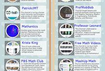 Teaching K3-6 Math