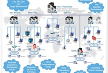 Video Conferencing Technology Overview