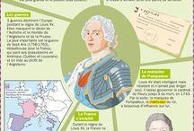 carte histoire de france 18es