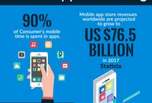 6 Facts About App Marketing