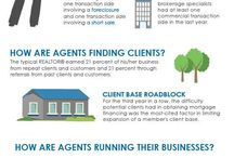 Pro Tips / Business Tips for Agents and Brokers