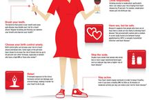 Women's Heart Health / by Lexington Medical Center