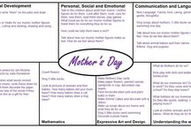 EYFS Mothers Day