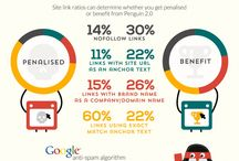 """Organically SEO / """"Google only loves you when everyone else loves you first."""" - Wendy Piersall"""