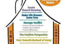 Couples-Gottman