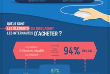 Infographies Ecommerce