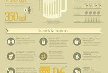 Curiosidades sobre cervejas