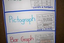 Diagrammer og tabeller