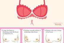 Anita Care / despre cancer de san, proteze externe de san, lenjerie speciala post mastectomie si produse de ingrijire personala post mastectomie