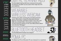 Wearable tech info graphs / Wearable infographics
