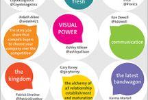 Infografiken / Interessante Infografiken zu Social Media, Kreativität und Content.
